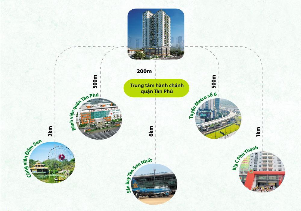 chuyển nhượng căn hộ resgreen tower - kết nối tiện ích khu vực